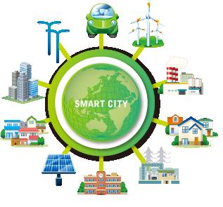 شهر هوشمند چیست و چرا به آن نیازمندیم؟
