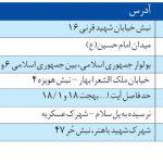 فعالیت ۷ مسجد مشهد شبانه روزی شد/ ۲۰ مسجد تا پایان سال شبانه روزی می شوند